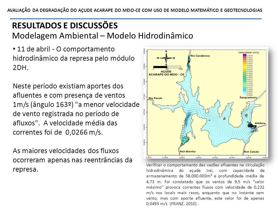 11 de abril - O comportamento hidrodinâmico da represa pelo módulo 2DH. Neste período existiam aportes dos afluentes e com presença de ventos 1m/s (ân