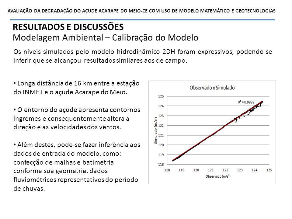 Os níveis simulados pelo modelo hidrodinâmico 2DH foram expressivos, podendo-se inferir que se alcançou resultados similares aos de campo. RESULTADOS