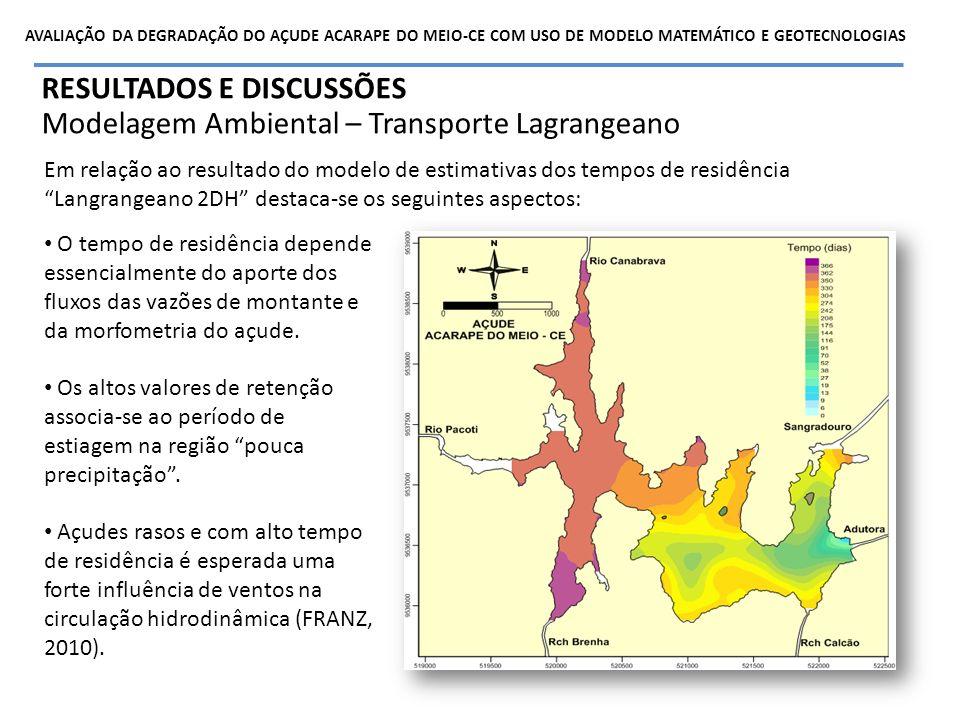 Em relação ao resultado do modelo de estimativas dos tempos de residência Langrangeano 2DH destaca-se os seguintes aspectos: RESULTADOS E DISCUSSÕES M