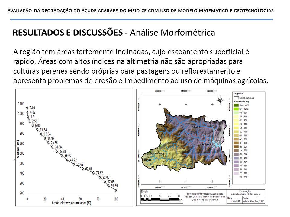 Parâmetros Morfométricos Secundários A forma côncava do desenvolvimento do volume (1,43) tem sido associada a represa com uma disposição para a ressuspenção dos sedimentos de fundo.