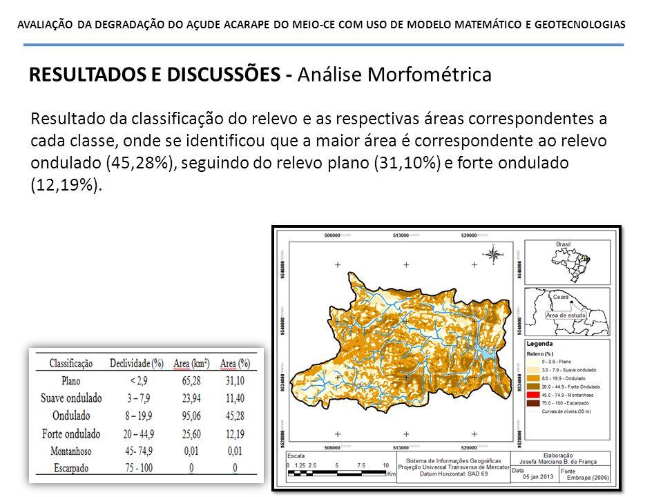Resultado da classificação do relevo e as respectivas áreas correspondentes a cada classe, onde se identificou que a maior área é correspondente ao re