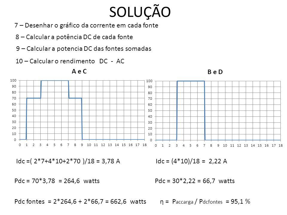 7 – Desenhar o gráfico da corrente em cada fonte SOLUÇÃO 8 – Calcular a potência DC de cada fonte 10 – Calcular o rendimento DC - AC Idc =( 2*7+4*10+2*70 )/18 = 3,78 A Pdc = 70*3,78 = 264,6 watts Idc = (4*10)/18 = 2,22 A Pdc = 30*2,22 = 66,7 watts Pdc fontes = 2*264,6 + 2*66,7 = 662,6 wattsη = P accarga / P dcfontes = 95,1 % 9 – Calcular a potencia DC das fontes somadas