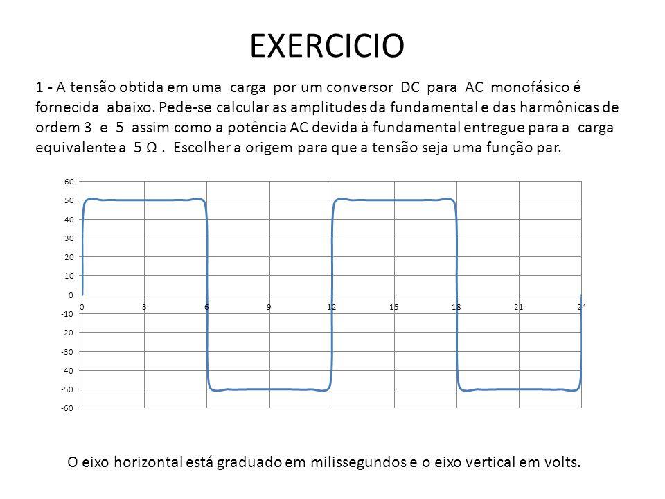 EXERCICIO 1 - A tensão obtida em uma carga por um conversor DC para AC monofásico é fornecida abaixo.