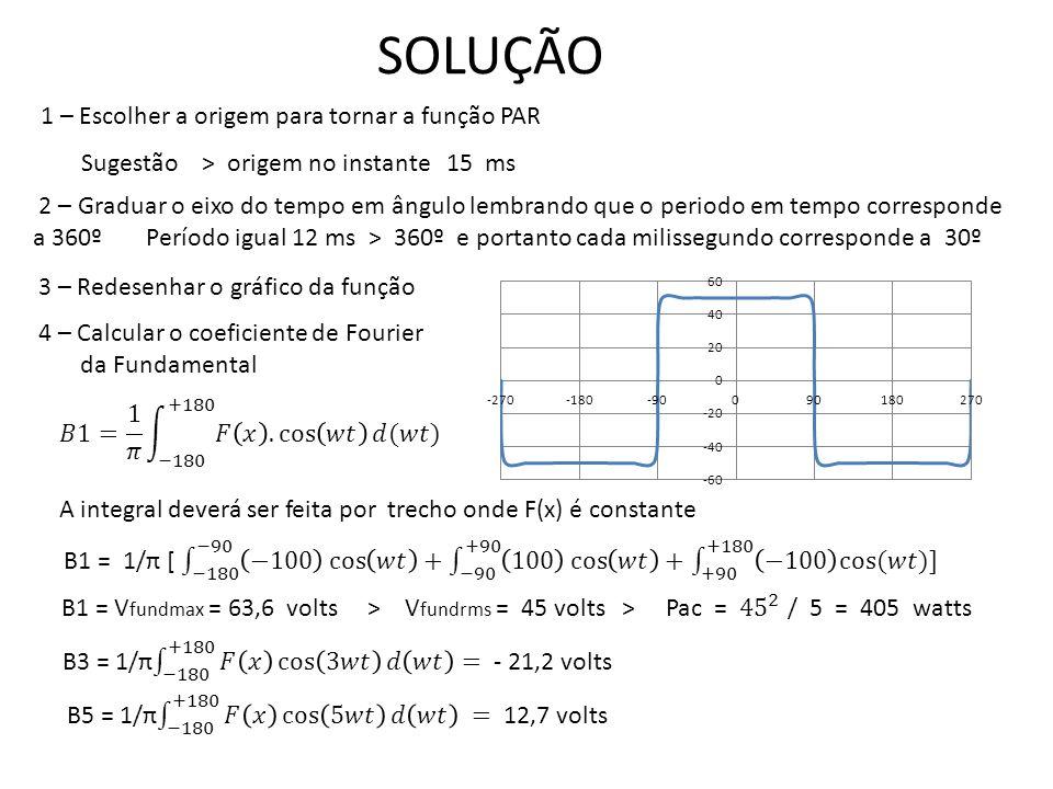 SOLUÇÃO 2 – Graduar o eixo do tempo em ângulo lembrando que o periodo em tempo corresponde a 360º 1 – Escolher a origem para tornar a função PAR Sugestão > origem no instante 15 ms Período igual 12 ms > 360º e portanto cada milissegundo corresponde a 30º 3 – Redesenhar o gráfico da função 4 – Calcular o coeficiente de Fourier da Fundamental A integral deverá ser feita por trecho onde F(x) é constante