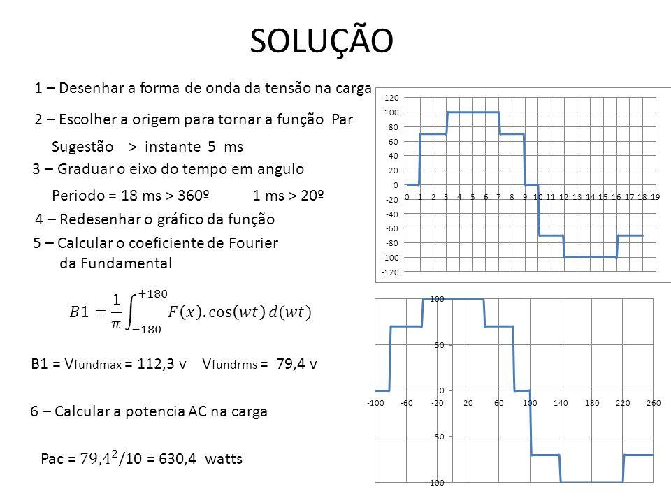 SOLUÇÃO 1 – Desenhar a forma de onda da tensão na carga 2 – Escolher a origem para tornar a função Par 3 – Graduar o eixo do tempo em angulo 4 – Redesenhar o gráfico da função 5 – Calcular o coeficiente de Fourier da Fundamental 6 – Calcular a potencia AC na carga Sugestão > instante 5 ms Periodo = 18 ms > 360º 1 ms > 20º