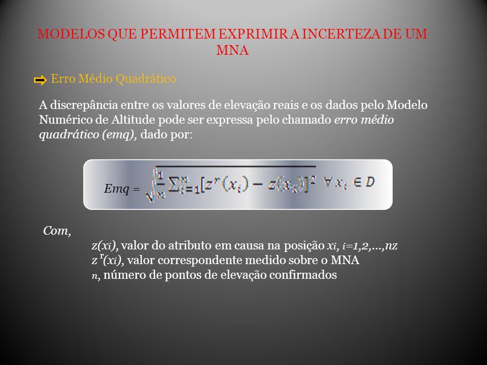 MODELOS QUE PERMITEM EXPRIMIR A INCERTEZA DE UM MNA Erro Médio Quadrático A discrepância entre os valores de elevação reais e os dados pelo Modelo Num