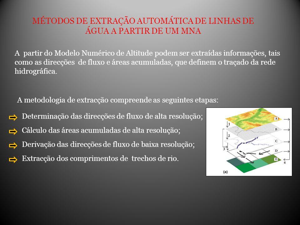 MÉTODOS DE EXTRAÇÃO AUTOMÁTICA DE LINHAS DE ÁGUA A PARTIR DE UM MNA A partir do Modelo Numérico de Altitude podem ser extraídas informações, tais como
