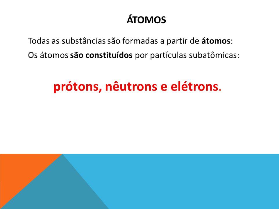 ÁTOMOS Todas as substâncias são formadas a partir de átomos: Os átomos são constituídos por partículas subatômicas: prótons, nêutrons e elétrons.