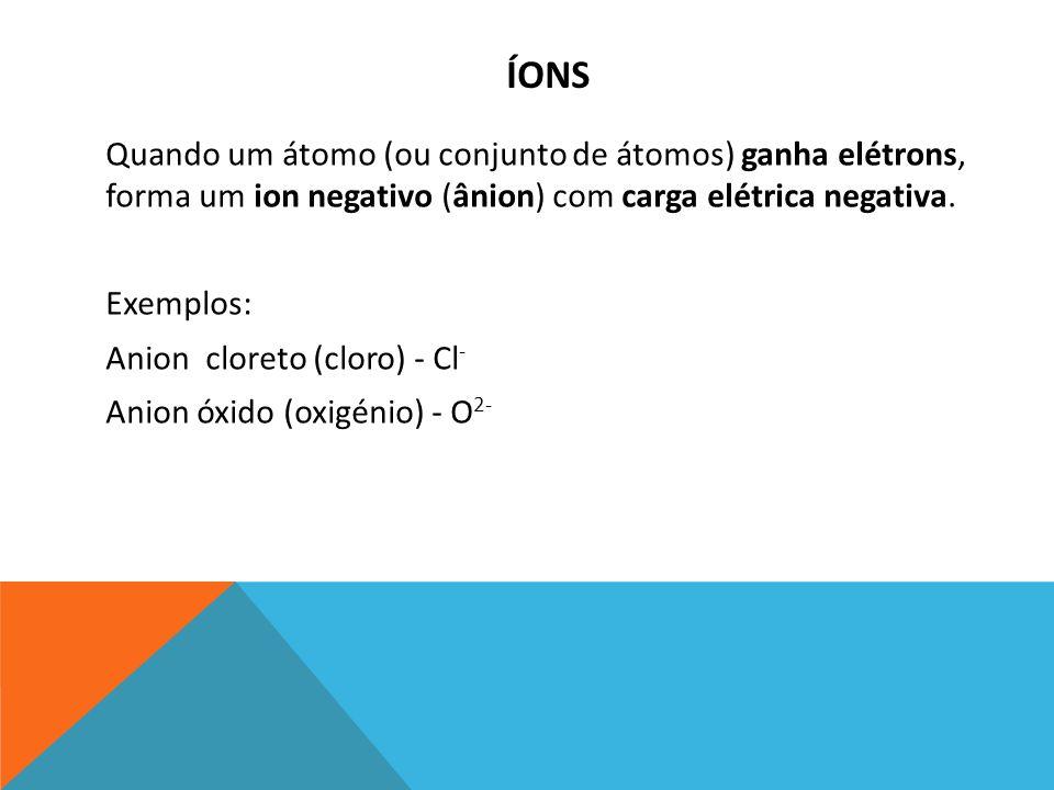 ÍONS Quando um átomo (ou conjunto de átomos) ganha elétrons, forma um ion negativo (ânion) com carga elétrica negativa. Exemplos: Anion cloreto (cloro