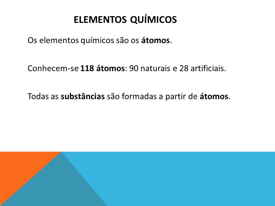 ELEMENTOS QUÍMICOS Os elementos químicos são os átomos. Conhecem-se 118 átomos: 90 naturais e 28 artificiais. Todas as substâncias são formadas a part