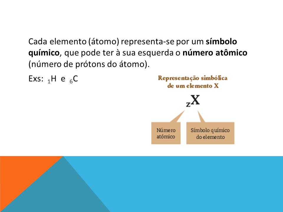 Cada elemento (átomo) representa-se por um símbolo químico, que pode ter à sua esquerda o número atômico (número de prótons do átomo). Exs: 1 H e 6 C