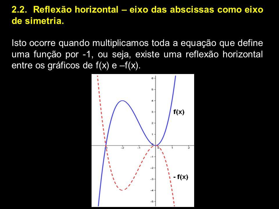 2.1. Reflexão vertical – eixo das ordenadas como eixo de simetria Ocorre quando na equação que define uma função, substituímos x por –x, ou seja, exis
