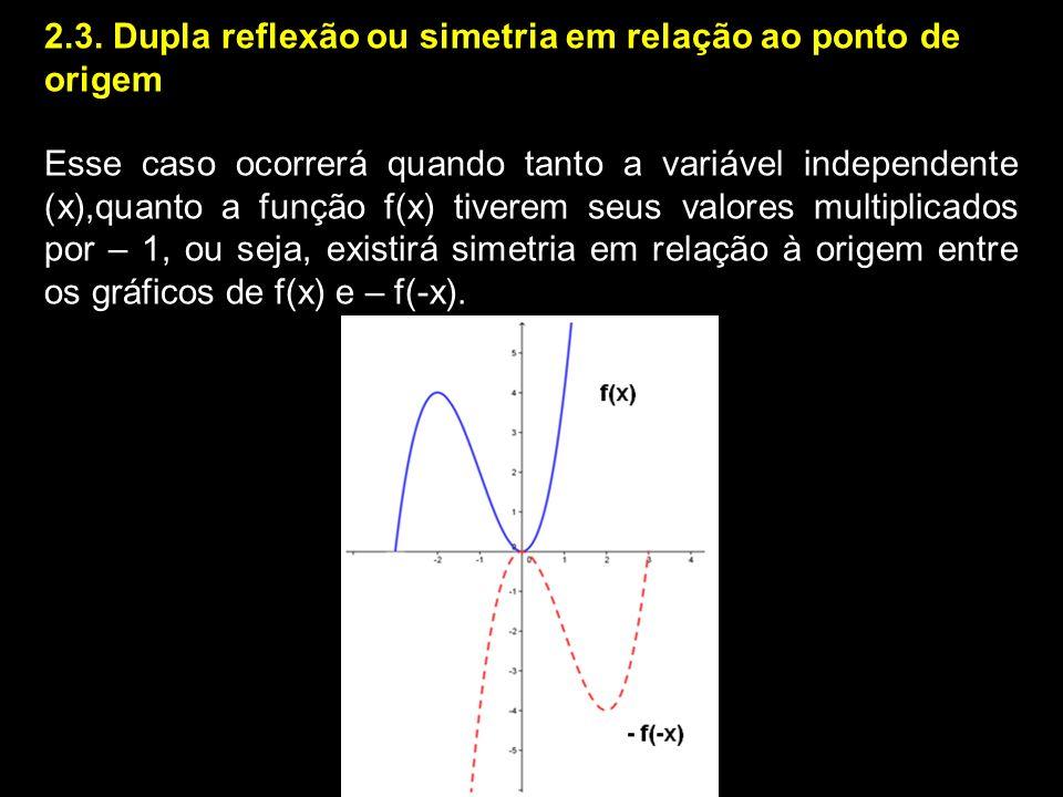 2.2.Reflexão horizontal – eixo das abscissas como eixo de simetria.