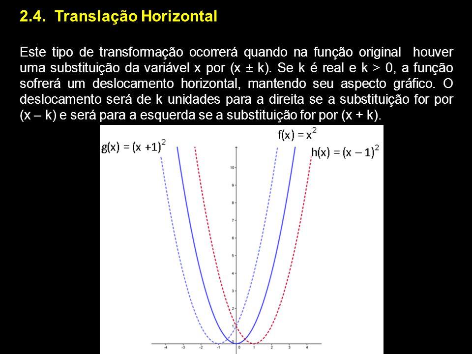 2.3. Dupla reflexão ou simetria em relação ao ponto de origem Esse caso ocorrerá quando tanto a variável independente (x),quanto a função f(x) tiverem