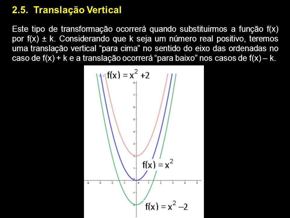 2.4. Translação Horizontal Este tipo de transformação ocorrerá quando na função original houver uma substituição da variável x por (x ± k). Se k é rea