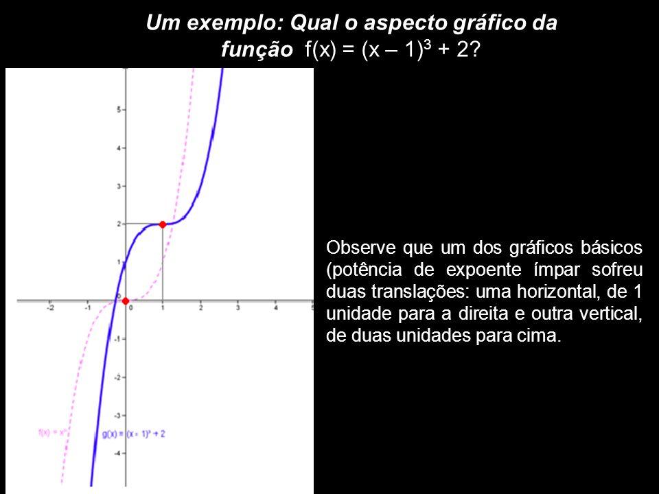 3.3 Função Potência: f(x) = x n (n é natural positivo, maior que 1) Expoente ímpar Expoente par