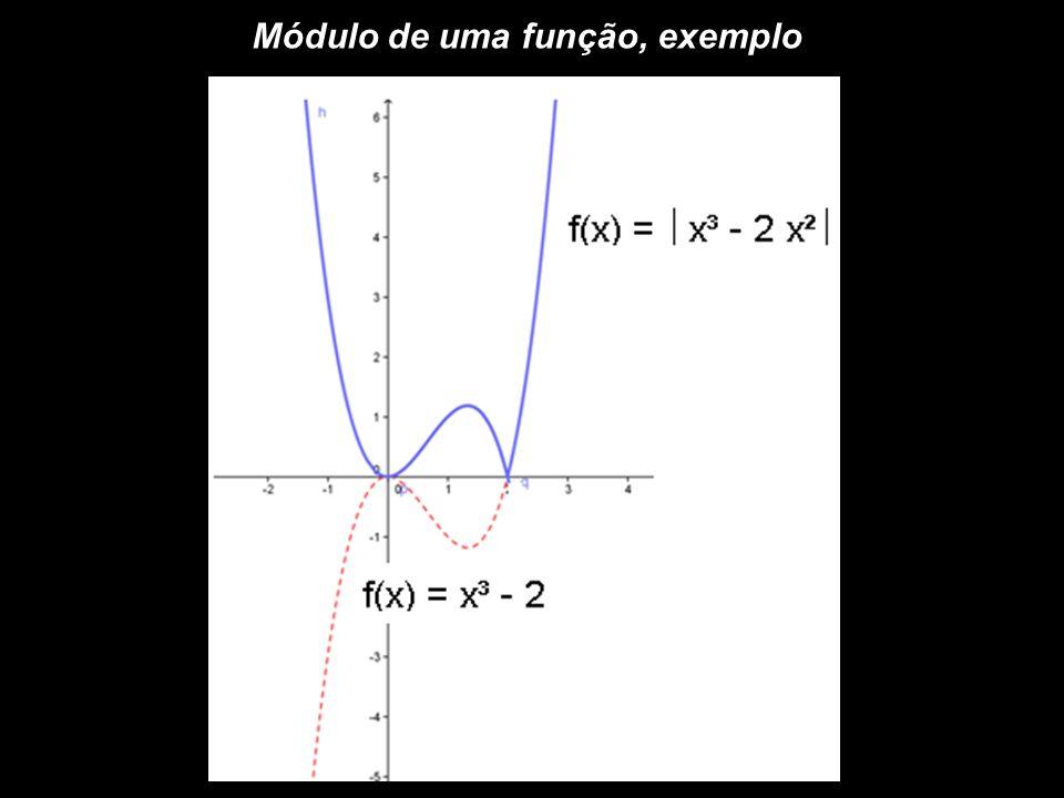 3.5 Função Modular A função f(x) = x é definida por: f(x) =