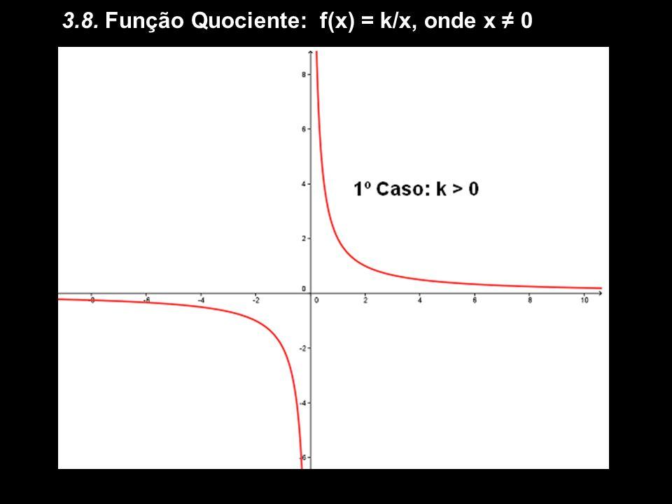 3.7. Função Logarítmica: f(x) = log A x (A > 0 e A1)