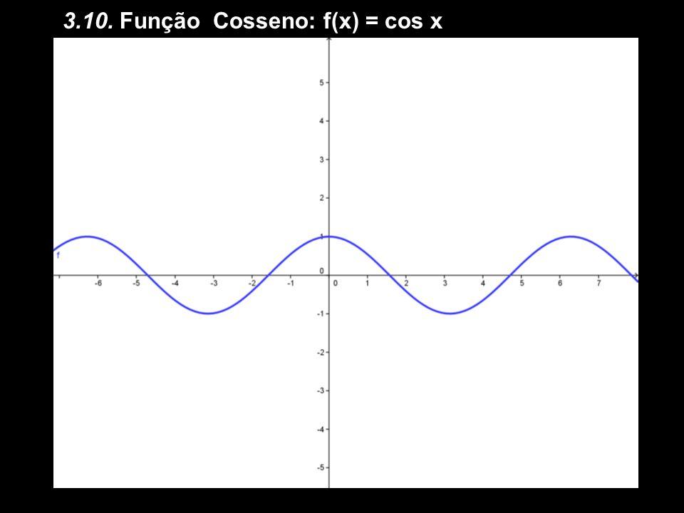 3.9. Função Seno: f(x) = sen x