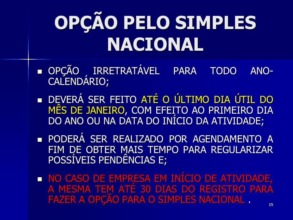 OPÇÃO PELO SIMPLES NACIONAL OPÇÃO IRRETRATÁVEL PARA TODO ANO- CALENDÁRIO; OPÇÃO IRRETRATÁVEL PARA TODO ANO- CALENDÁRIO; DEVERÁ SER FEITO ATÉ O ÚLTIMO DIA ÚTIL DO MÊS DE JANEIRO, COM EFEITO AO PRIMEIRO DIA DO ANO OU NA DATA DO INÍCIO DA ATIVIDADE; DEVERÁ SER FEITO ATÉ O ÚLTIMO DIA ÚTIL DO MÊS DE JANEIRO, COM EFEITO AO PRIMEIRO DIA DO ANO OU NA DATA DO INÍCIO DA ATIVIDADE; PODERÁ SER REALIZADO POR AGENDAMENTO A FIM DE OBTER MAIS TEMPO PARA REGULARIZAR POSSÍVEIS PENDÊNCIAS E; PODERÁ SER REALIZADO POR AGENDAMENTO A FIM DE OBTER MAIS TEMPO PARA REGULARIZAR POSSÍVEIS PENDÊNCIAS E; NO CASO DE EMPRESA EM INÍCIO DE ATIVIDADE, A MESMA TEM ATÉ 30 DIAS DO REGISTRO PARA FAZER A OPÇÃO PARA O SIMPLES NACIONAL.