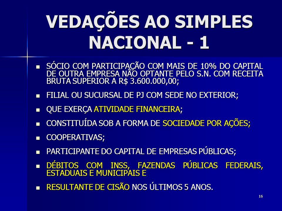 VEDAÇÕES AO SIMPLES NACIONAL - 1 SÓCIO COM PARTICIPAÇÃO COM MAIS DE 10% DO CAPITAL DE OUTRA EMPRESA NÃO OPTANTE PELO S.N.
