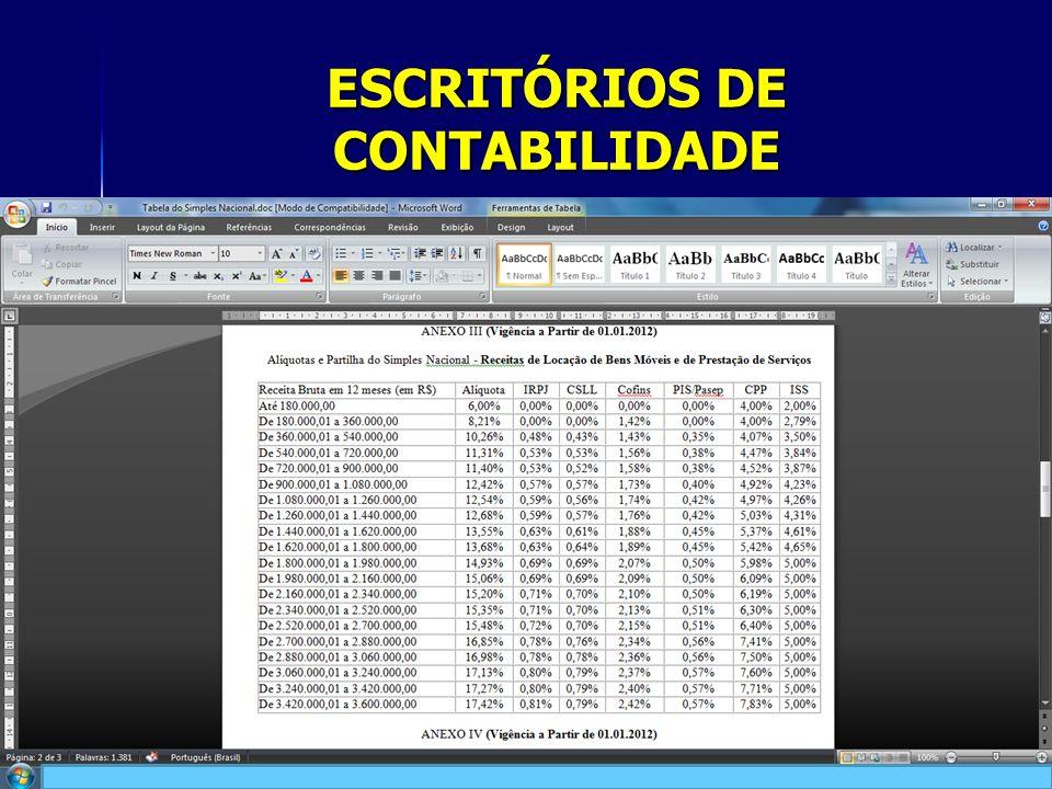 ESCRITÓRIOS DE CONTABILIDADE 20