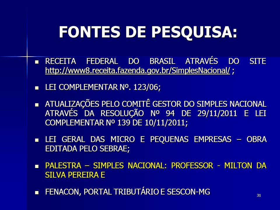 FONTES DE PESQUISA: RECEITA FEDERAL DO BRASIL ATRAVÉS DO SITE http://www8.receita.fazenda.gov.br/SimplesNacional/ ; RECEITA FEDERAL DO BRASIL ATRAVÉS DO SITE http://www8.receita.fazenda.gov.br/SimplesNacional/ ; http://www8.receita.fazenda.gov.br/SimplesNacional/ LEI COMPLEMENTAR Nº.