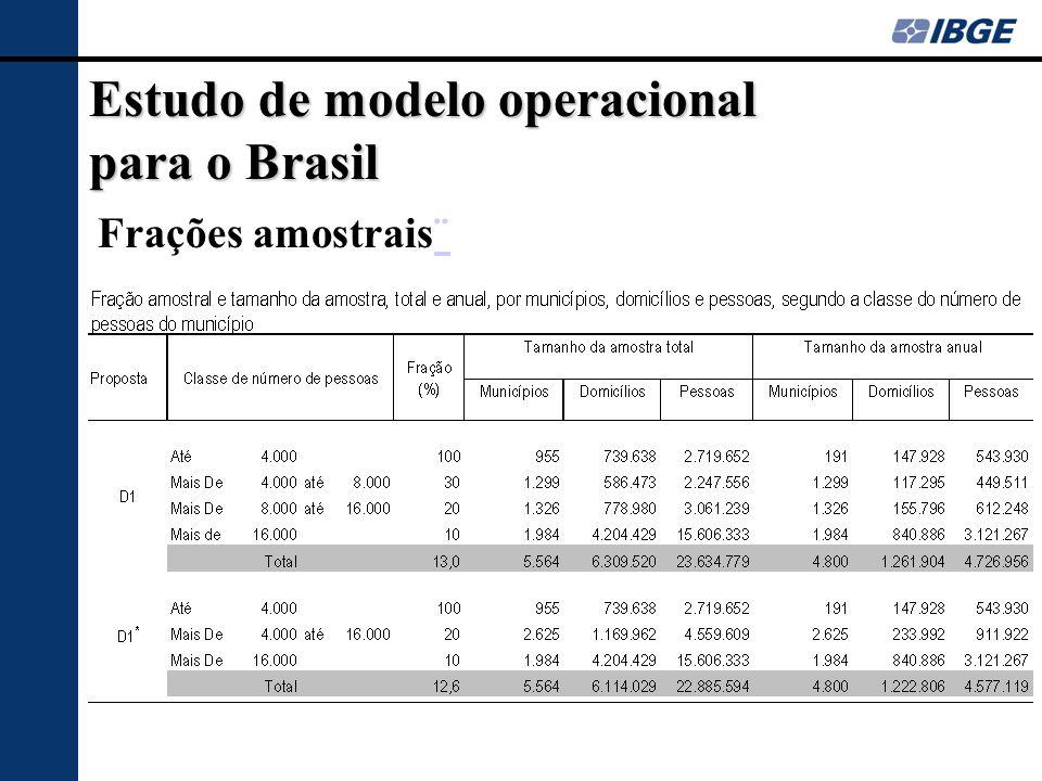Estudo de modelo operacional para o Brasil Frações amostrais¨¨