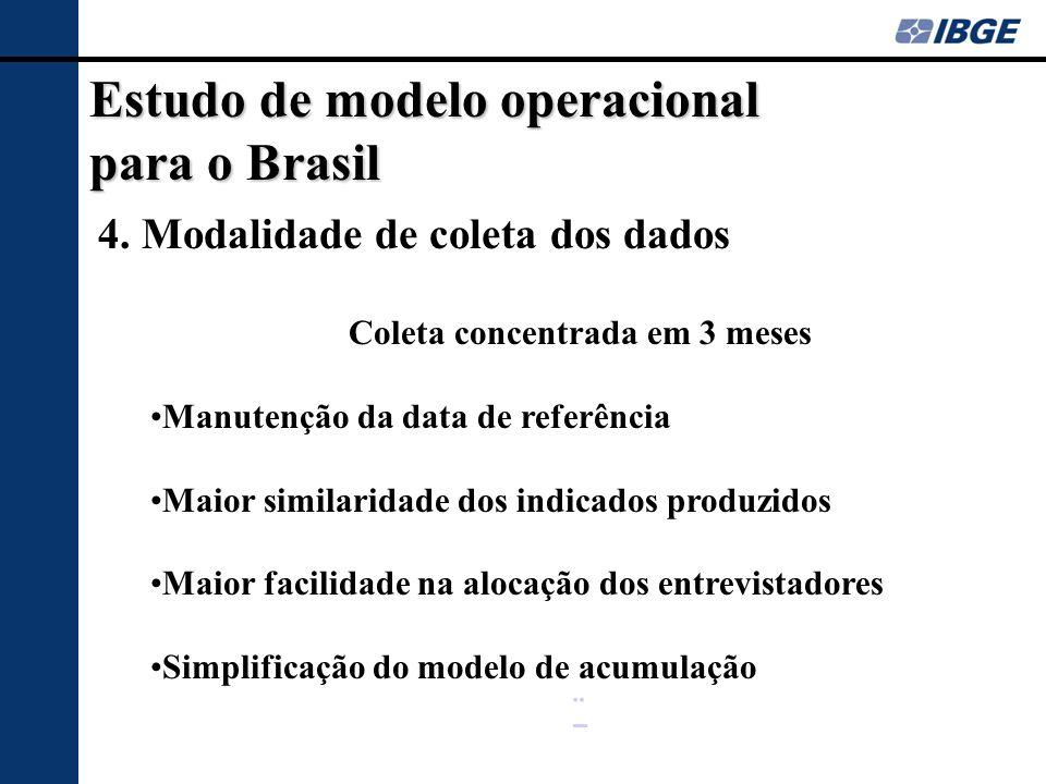Estudo de modelo operacional para o Brasil 4. Modalidade de coleta dos dados Coleta concentrada em 3 meses Manutenção da data de referência Maior simi