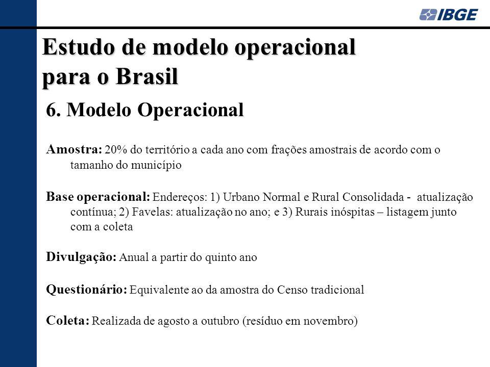 Estudo de modelo operacional para o Brasil 6. Modelo Operacional Amostra: 20% do território a cada ano com frações amostrais de acordo com o tamanho d