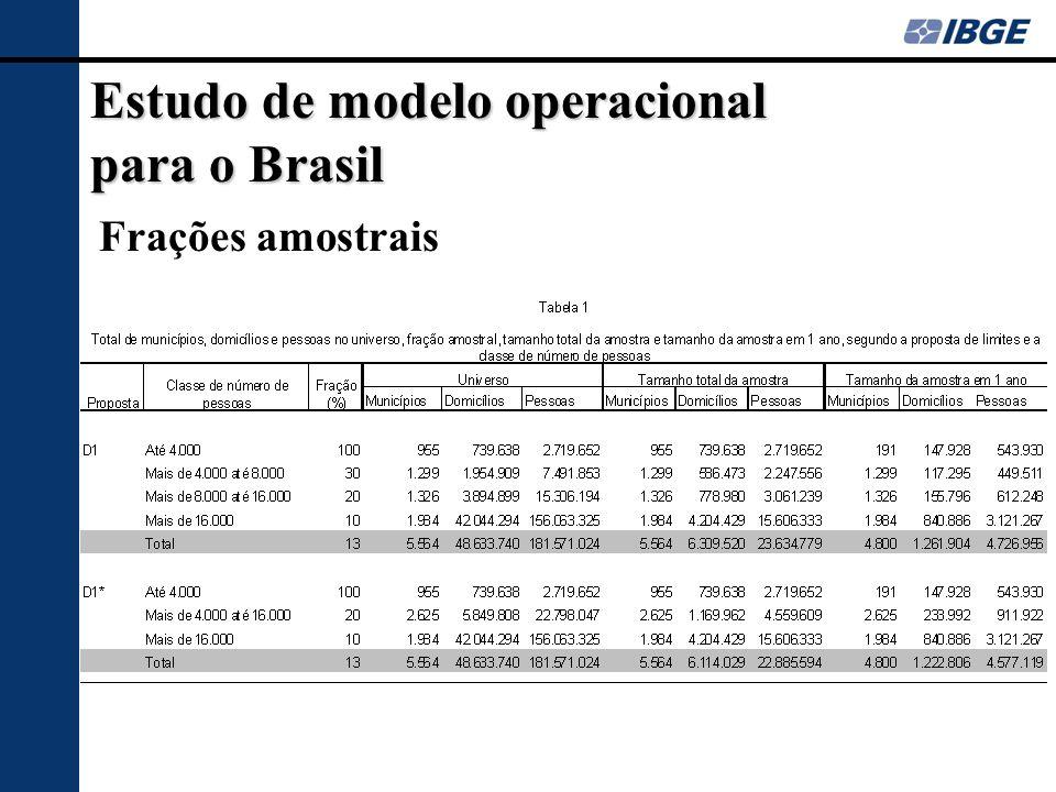 Estudo de modelo operacional para o Brasil Frações amostrais