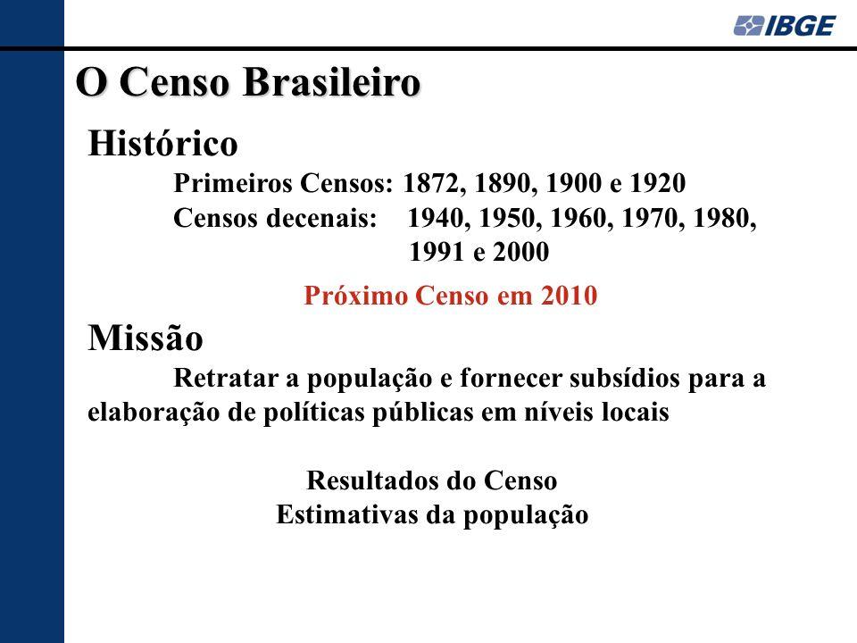 O Censo Brasileiro Histórico Primeiros Censos: 1872, 1890, 1900 e 1920 Censos decenais: 1940, 1950, 1960, 1970, 1980, 1991 e 2000 Próximo Censo em 201
