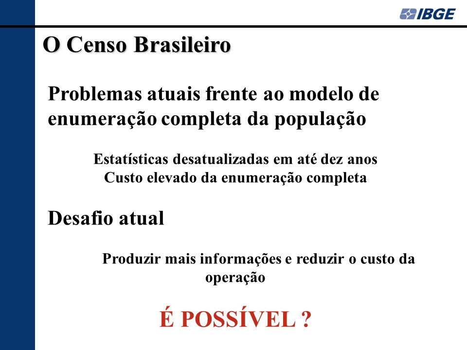 O Censo Brasileiro Problemas atuais frente ao modelo de enumeração completa da população Estatísticas desatualizadas em até dez anos Custo elevado da