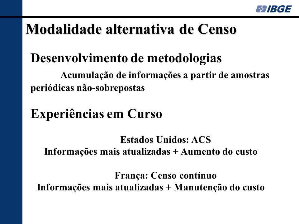 Modalidade alternativa de Censo Desenvolvimento de metodologias Acumulação de informações a partir de amostras periódicas não-sobrepostas Experiências