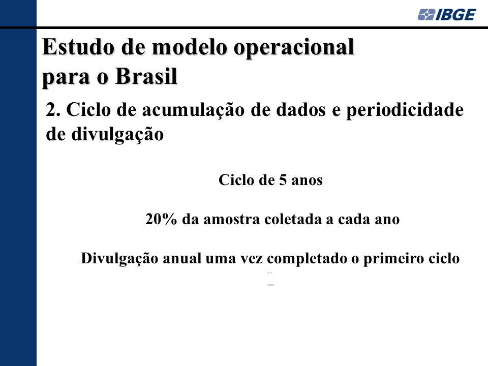 Estudo de modelo operacional para o Brasil 2. Ciclo de acumulação de dados e periodicidade de divulgação Ciclo de 5 anos 20% da amostra coletada a cad