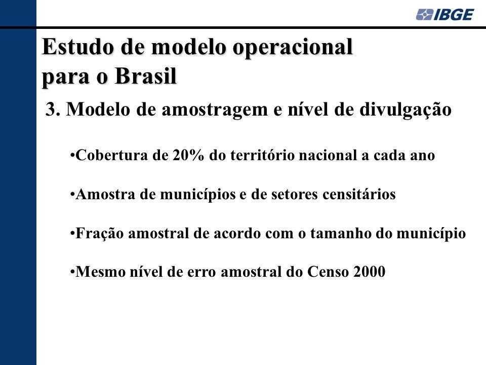 Estudo de modelo operacional para o Brasil 3. Modelo de amostragem e nível de divulgação Cobertura de 20% do território nacional a cada ano Amostra de