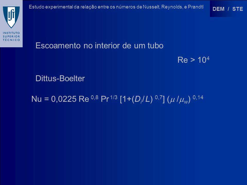 DEM / STE Estudo experimental da relação entre os números de Nusselt, Reynolds, e Prandtl Escoamento no interior de um tubo Re > 10 4 Dittus-Boelter N