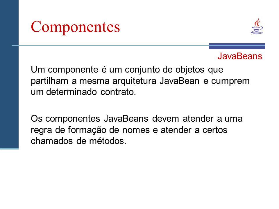 Componentes JavaBeans Um componente é um conjunto de objetos que partilham a mesma arquitetura JavaBean e cumprem um determinado contrato.