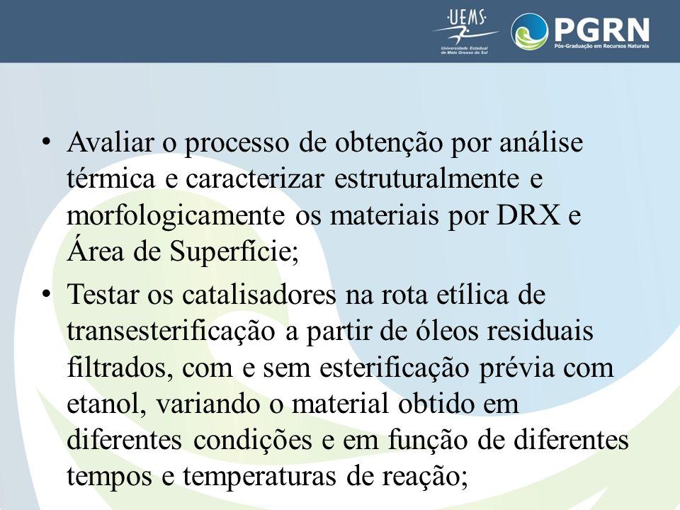 Avaliar o processo de obtenção por análise térmica e caracterizar estruturalmente e morfologicamente os materiais por DRX e Área de Superfície; Testar