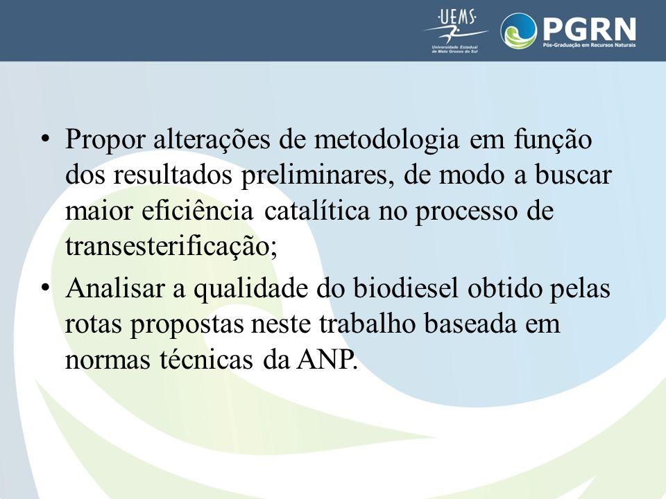 Propor alterações de metodologia em função dos resultados preliminares, de modo a buscar maior eficiência catalítica no processo de transesterificação