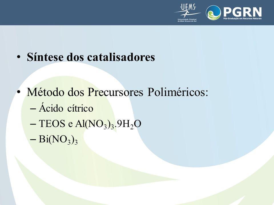 Síntese dos catalisadores Método dos Precursores Poliméricos: – Ácido cítrico – TEOS e Al(NO 3 ) 3.9H 2 O – Bi(NO 3 ) 3