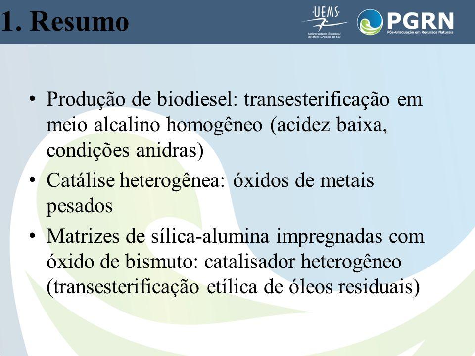 1. Resumo Produção de biodiesel: transesterificação em meio alcalino homogêneo (acidez baixa, condições anidras) Catálise heterogênea: óxidos de metai