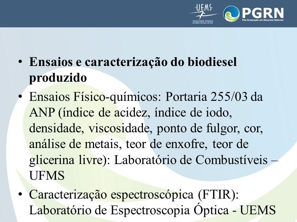 Ensaios e caracterização do biodiesel produzido Ensaios Físico-químicos: Portaria 255/03 da ANP (índice de acidez, índice de iodo, densidade, viscosid
