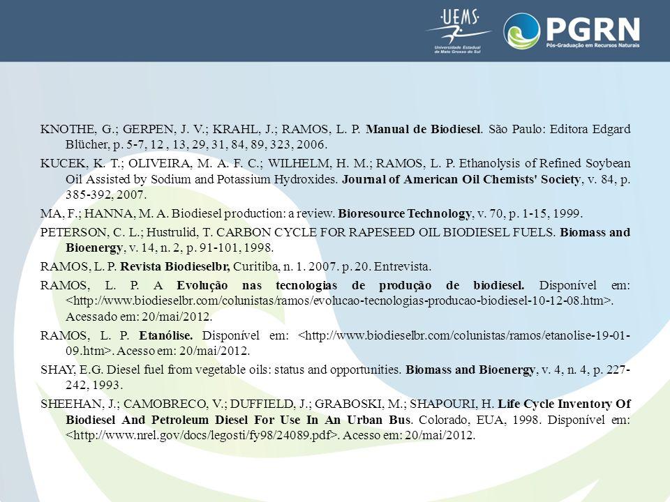 KNOTHE, G.; GERPEN, J. V.; KRAHL, J.; RAMOS, L. P. Manual de Biodiesel. São Paulo: Editora Edgard Blücher, p. 5-7, 12, 13, 29, 31, 84, 89, 323, 2006.