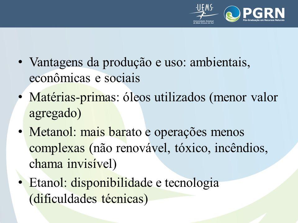 Vantagens da produção e uso: ambientais, econômicas e sociais Matérias-primas: óleos utilizados (menor valor agregado) Metanol: mais barato e operaçõe