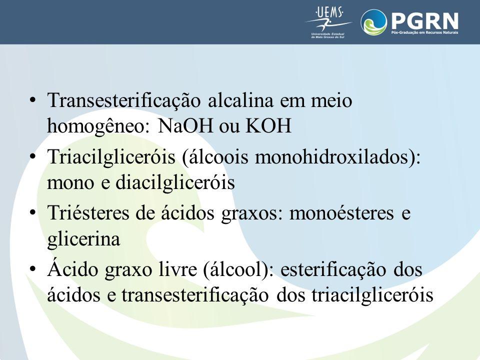 Transesterificação alcalina em meio homogêneo: NaOH ou KOH Triacilgliceróis (álcoois monohidroxilados): mono e diacilgliceróis Triésteres de ácidos gr