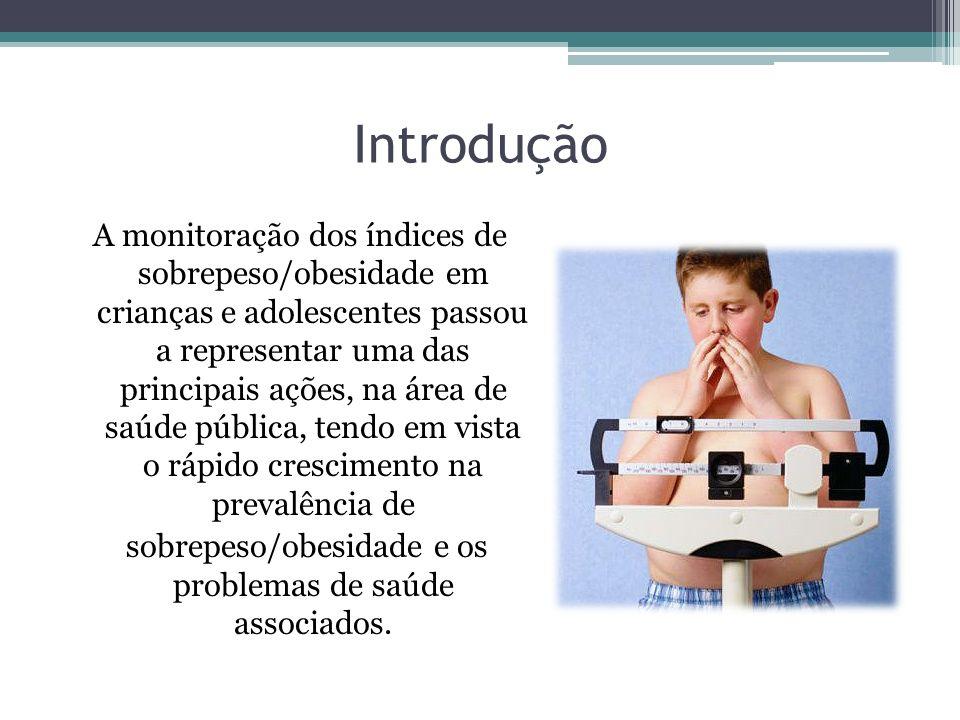 Introdução A monitoração dos índices de sobrepeso/obesidade em crianças e adolescentes passou a representar uma das principais ações, na área de saúde