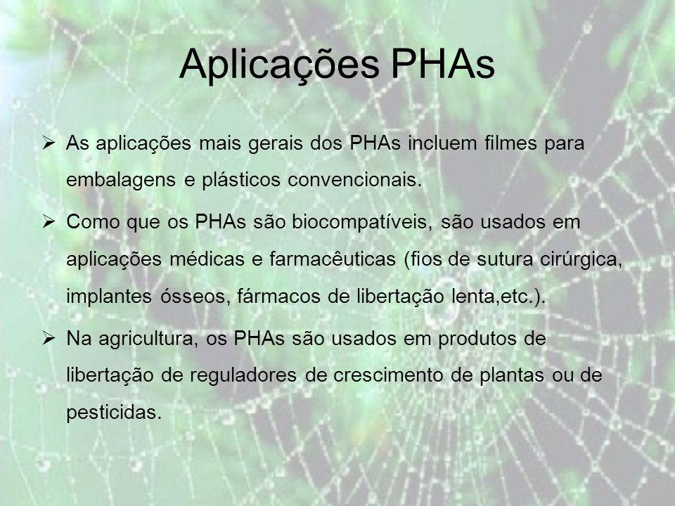 Aplicações PHAs As aplicações mais gerais dos PHAs incluem lmes para embalagens e plásticos convencionais.