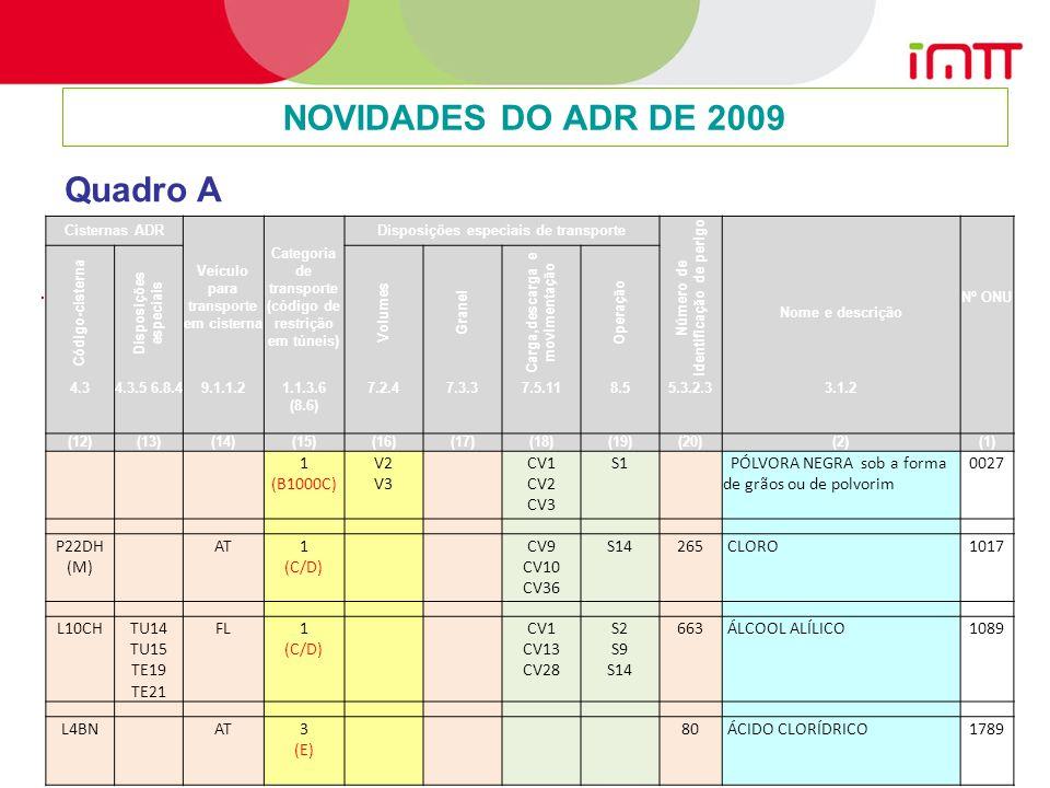 17. NOVIDADES DO ADR DE 2009 Quadro A Cisternas ADR Veículo para transporte em cisterna Categoria de transporte (código de restrição em túneis) Dispos