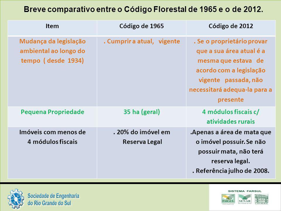 ItemCódigo de 1965Código de 2012 Mudança da legislação ambiental ao longo do tempo ( desde 1934).